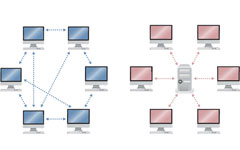 Internet-Begriffe erklären in der Medienpädagogik