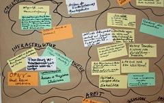 Moderation im Netz in der Medienpädagogik
