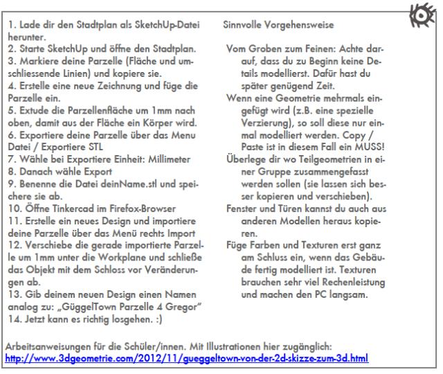 Güggeltown – Die Stadt aus dem 3D-Drucker (Handbuch Making ...