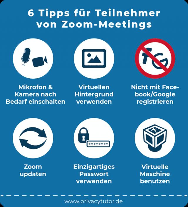 Datenschutz bei Zoom - Infografik von PrivacyTutor