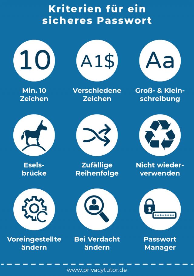 Kriterien für sichere Passwörter - Infografik von PrivacyTutor